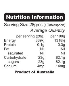 Nutrition Labels